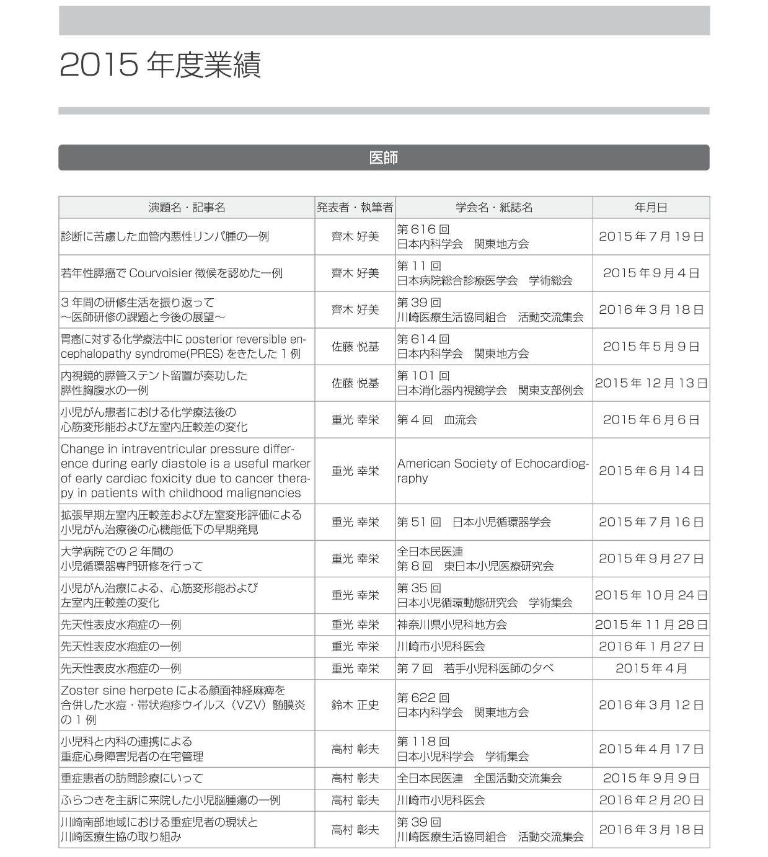 2015年業績1